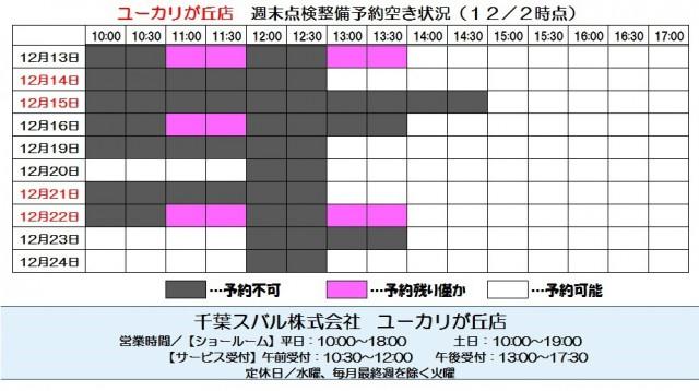 mysubaru予約情報.12.2