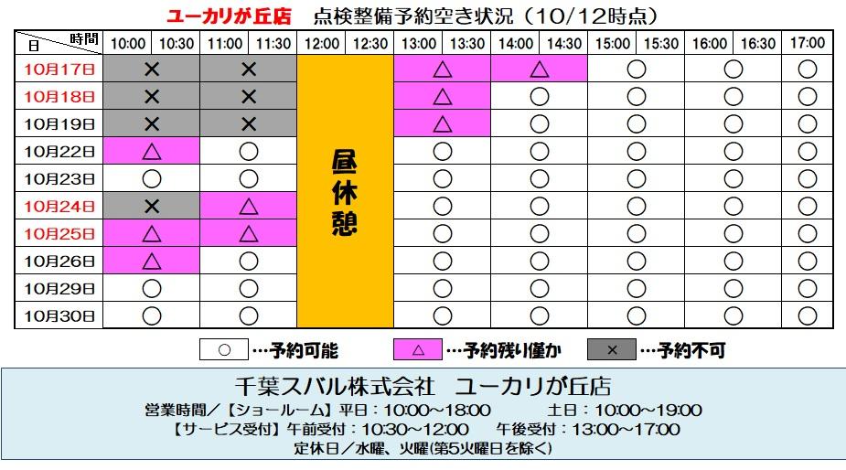 mysubaru予約情報.10.12