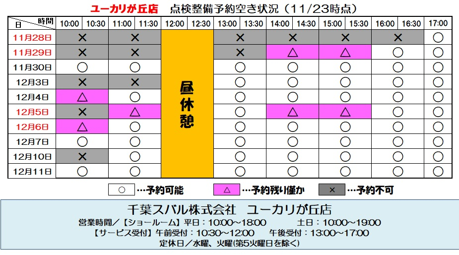mysubaru予約情報.11.23