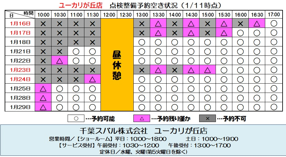 mysubaru予約情報.1.11